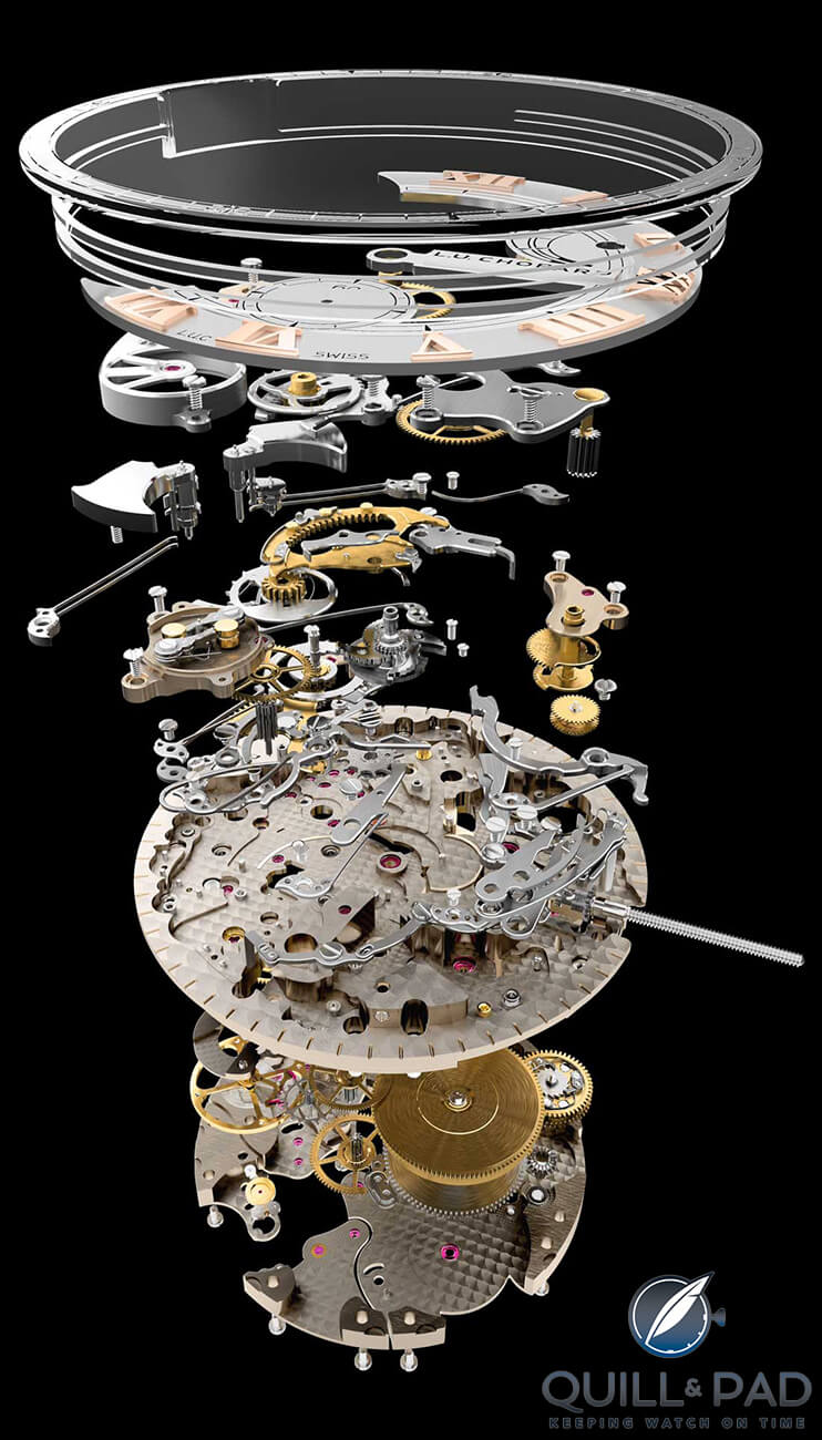 Exploded view of the movement of the Chopard L.U.C Full Strike minute repeater
