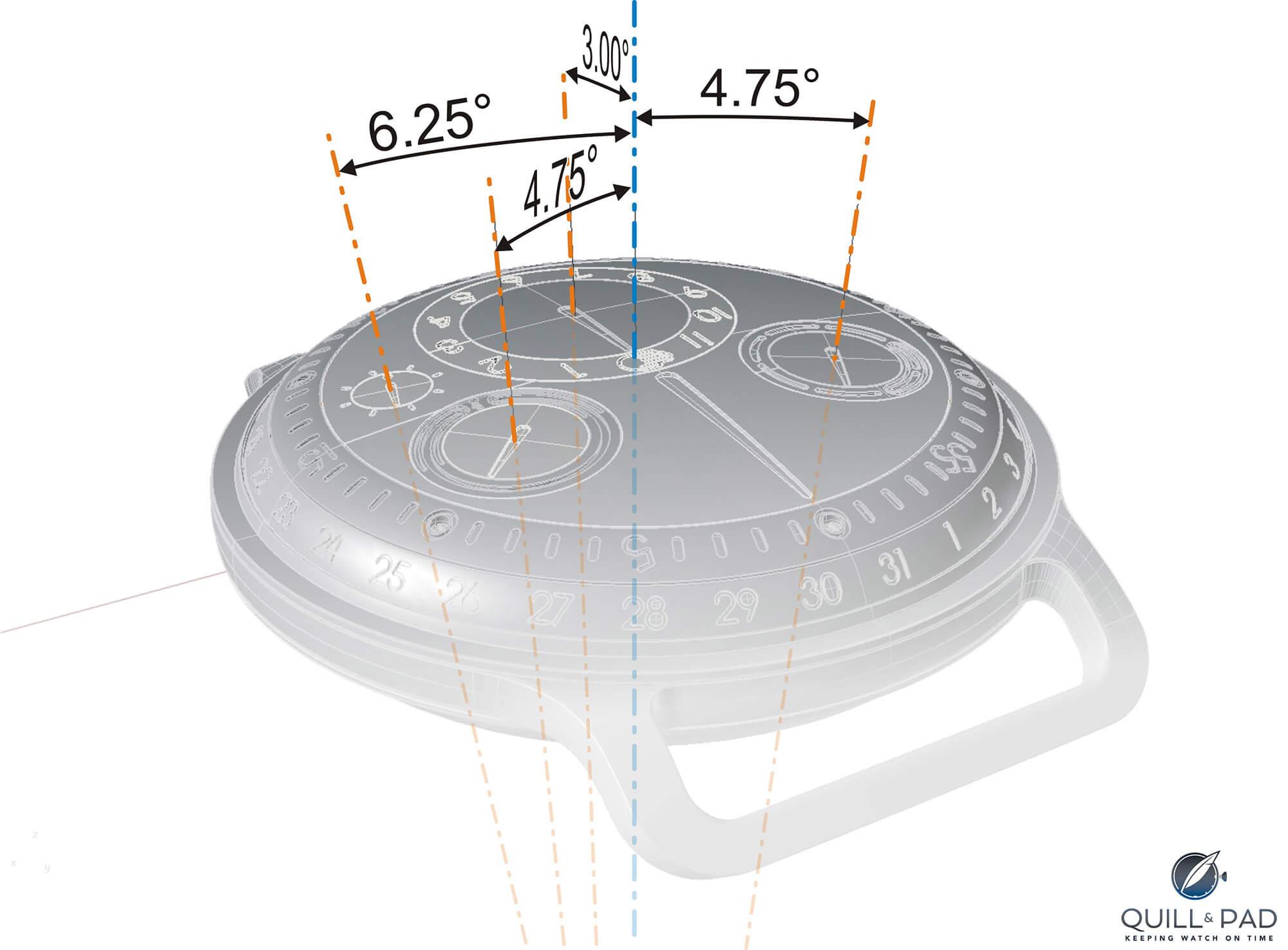 Ressence Type 2 e-Crown ROCS display angles