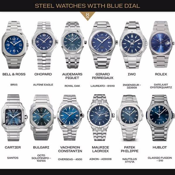 Watch Design: Originality, Similarity, Or Imitation?